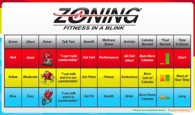 zoning-wall-chart