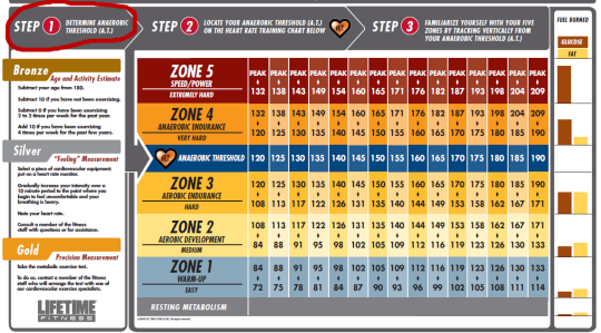 Why We Need A Standard Method To Describe Heart Rate Training Zones