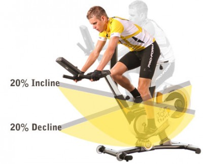 The Pro Form TDF bike adjusts pitch 20% from incline to decline