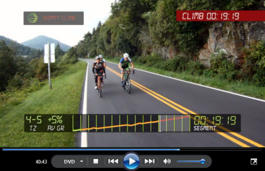 Epic Indoor Cycling Training DVD Video