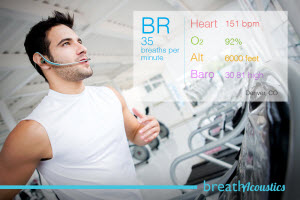 Breath Acoustics For Indoor Cycling