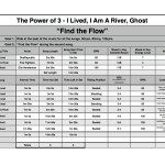 "The Power of 3 – Three Song Harmonically Mixed Indoor Cycling Set – ""Find the Flow"""