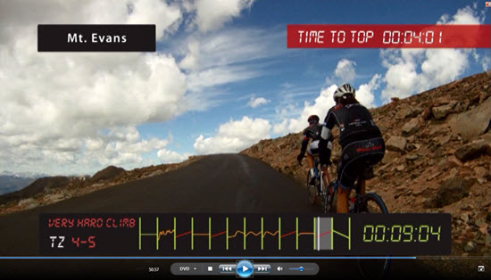 Tour of the west Epic Planet Indoor Cycling DVD Video post