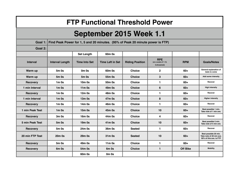 FTP_Profile